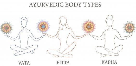 Ayurveda: welk body/mind-type ben jij? Kapha, Pitta of toch Vata?