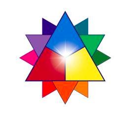 Primaire, secundaire en tertiaire kleurenschaal