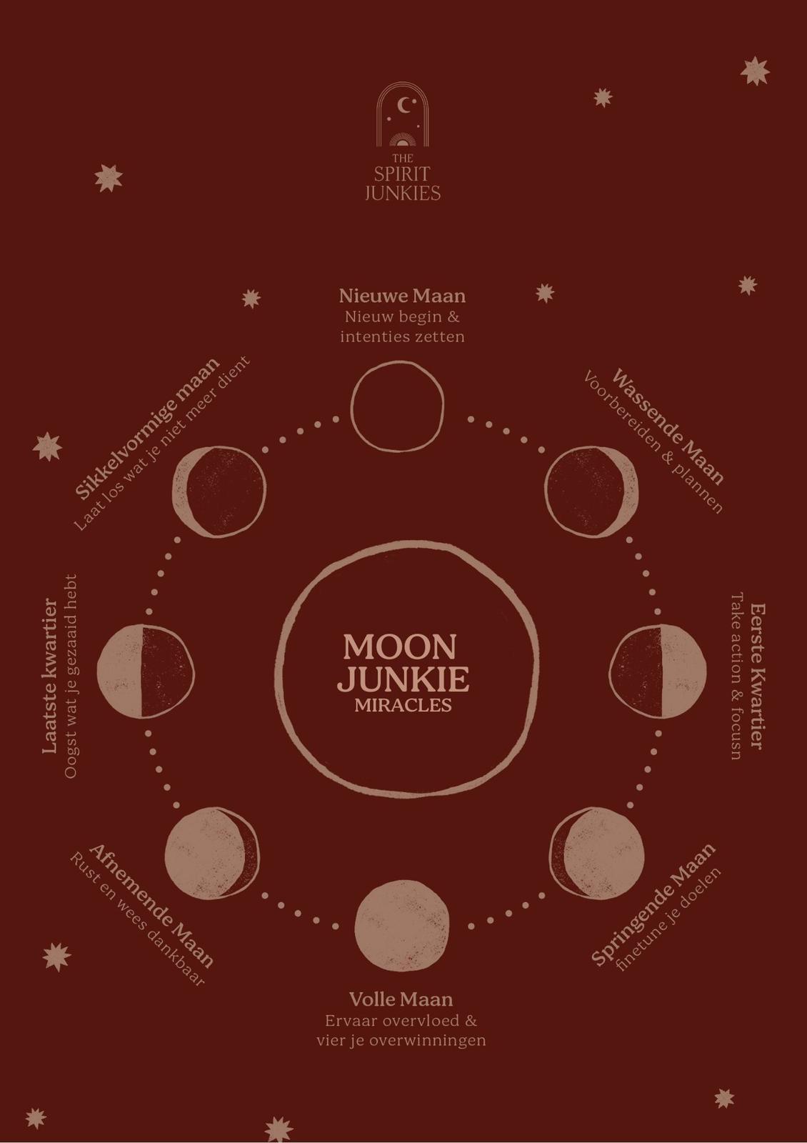 nieuwe maan, vision board, spirit junkies